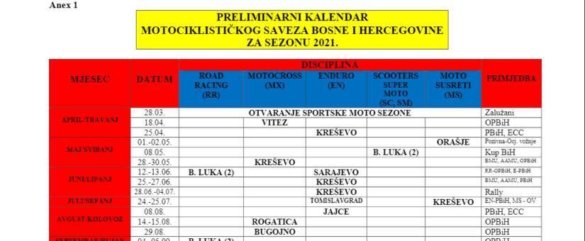 PRELIMINARNI KALENDAR MSBIH 2021 Draft 10.03.2021.